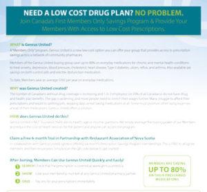 Poster of Genrus United Drug Plan